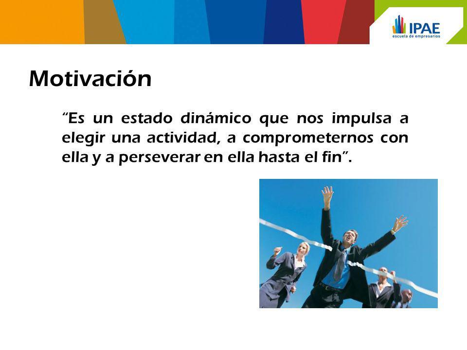 Motivación Es un estado dinámico que nos impulsa a elegir una actividad, a comprometernos con ella y a perseverar en ella hasta el fin.