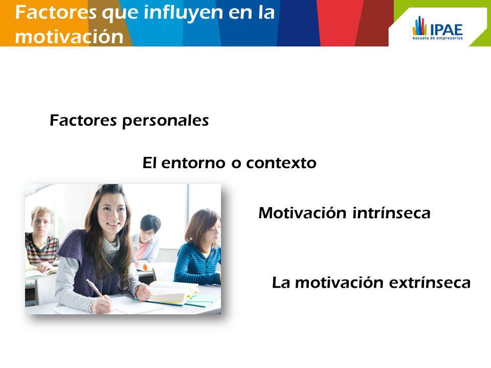 Factores que influyen en la motivación Factores personales El entorno o contexto Motivación intrínseca La motivación extrínseca