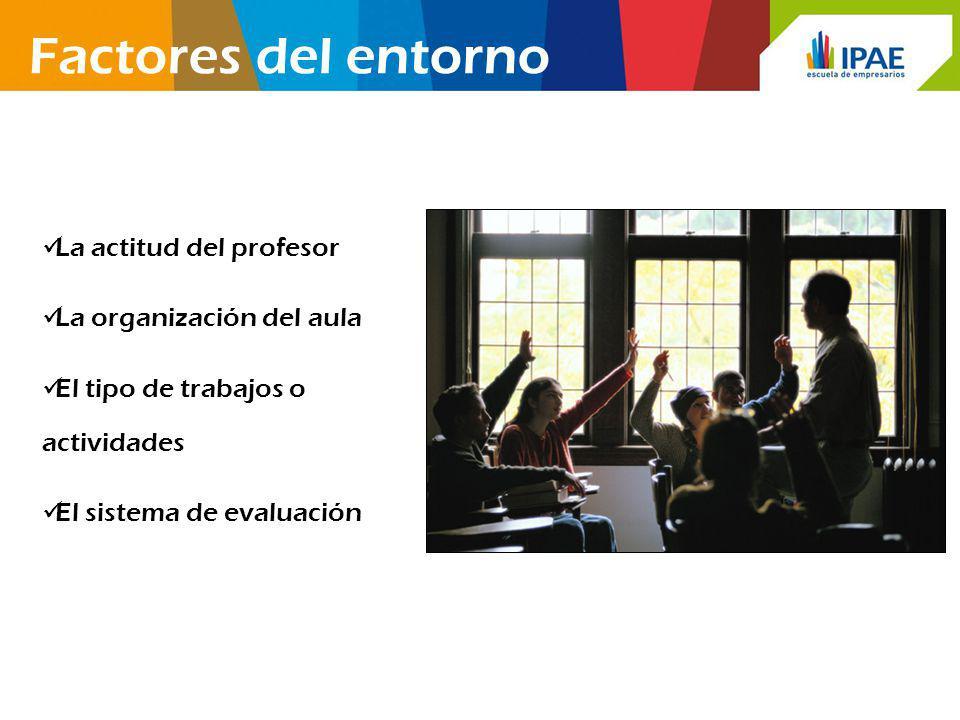 Factores del entorno La actitud del profesor La organización del aula El tipo de trabajos o actividades El sistema de evaluación