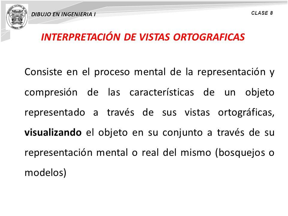 INTERPRETACIÓN DE VISTAS ORTOGRAFICAS DIBUJO EN INGENIERIA I CLASE 8 Consiste en el proceso mental de la representación y compresión de las caracterís