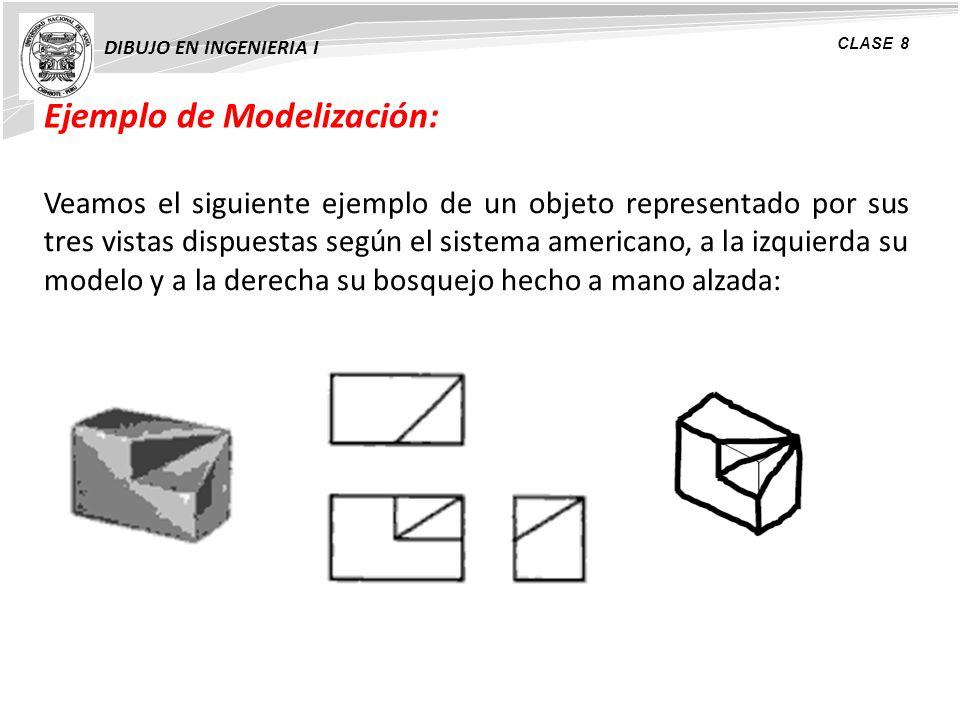 Ejemplo de Modelización: DIBUJO EN INGENIERIA I CLASE 8 Veamos el siguiente ejemplo de un objeto representado por sus tres vistas dispuestas según el