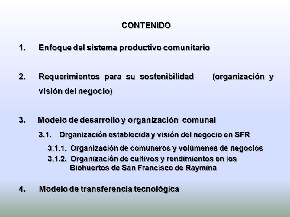 CONTENIDO 1. Enfoque del sistema productivo comunitario 2.Requerimientos para su sostenibilidad (organización y visión del negocio) 3. Modelo de desar