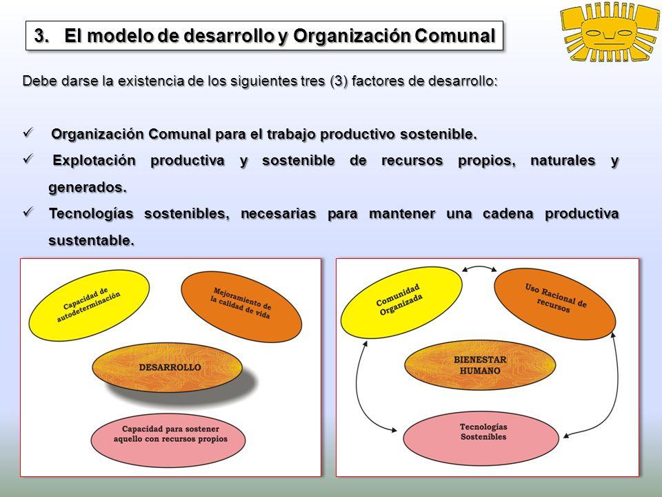 Debe darse la existencia de los siguientes tres (3) factores de desarrollo: Organización Comunal para el trabajo productivo sostenible. Organización C