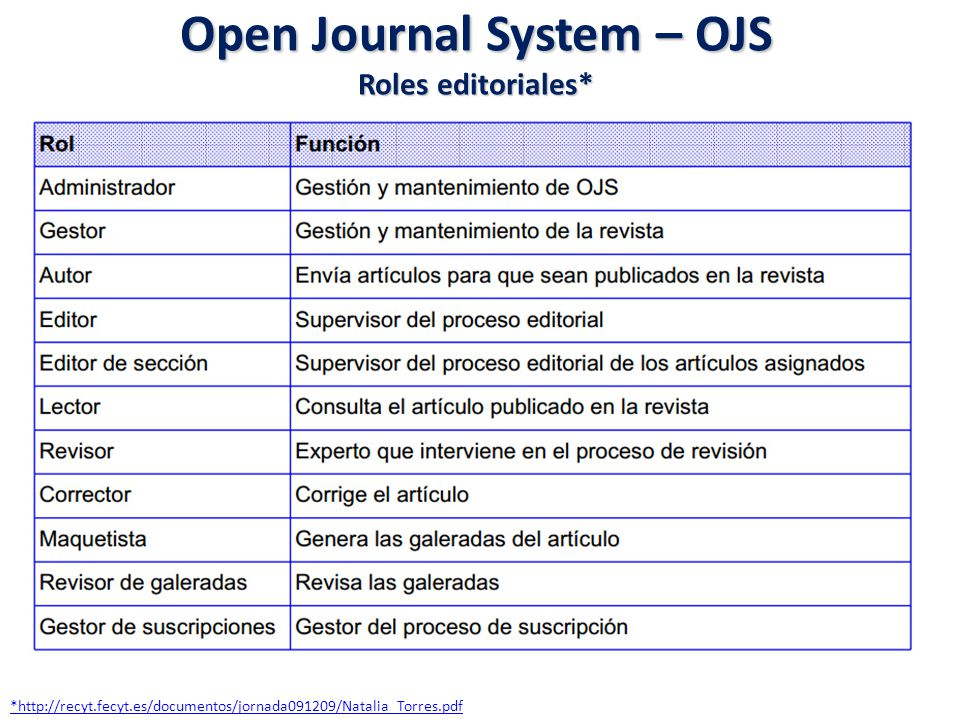 Open Journal System – OJS Roles editoriales* *http://recyt.fecyt.es/documentos/jornada091209/Natalia_Torres.pdf