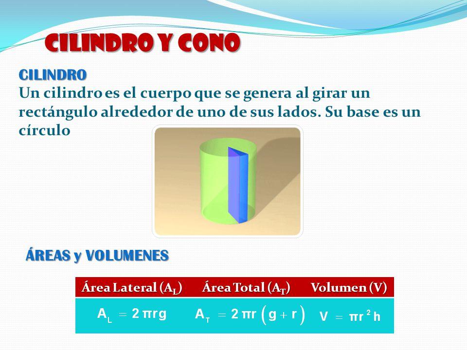 CILINDRO Un cilindro es el cuerpo que se genera al girar un rectángulo alrededor de uno de sus lados. Su base es un círculo CILINDRO y CONO Área Later