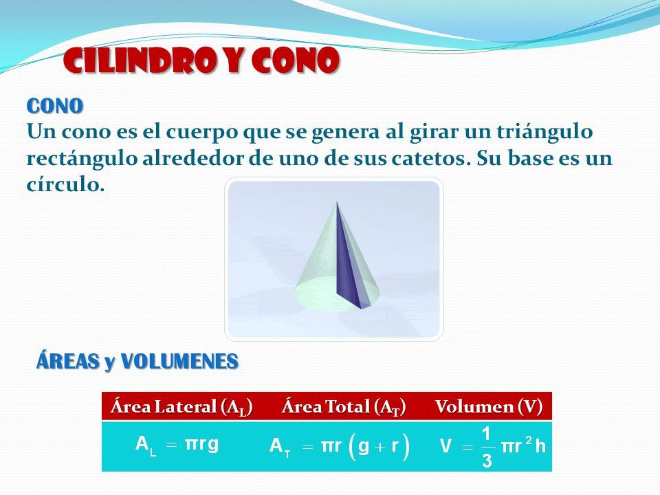 CONO Un cono es el cuerpo que se genera al girar un triángulo rectángulo alrededor de uno de sus catetos. Su base es un círculo. CILINDRO y CONO Área