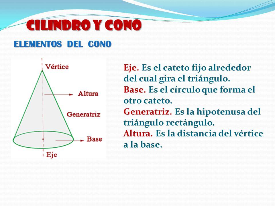 ELEMENTOS DEL CONO CILINDRO y CONO Eje. Es el cateto fijo alrededor del cual gira el triángulo. Base. Es el círculo que forma el otro cateto. Generatr