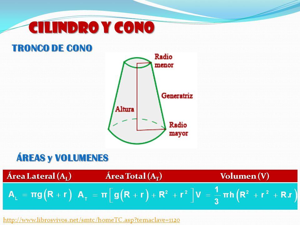 TRONCO DE CONO CILINDRO y CONO Área Lateral (A L ) Área Total (A T ) Volumen (V) ÁREAS y VOLUMENES http://www.librosvivos.net/smtc/homeTC.asp?temaclav