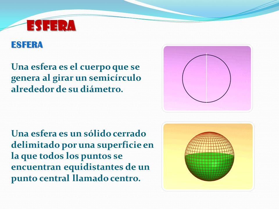 ESFERA Una esfera es el cuerpo que se genera al girar un semicírculo alrededor de su diámetro. Una esfera es un sólido cerrado delimitado por una supe