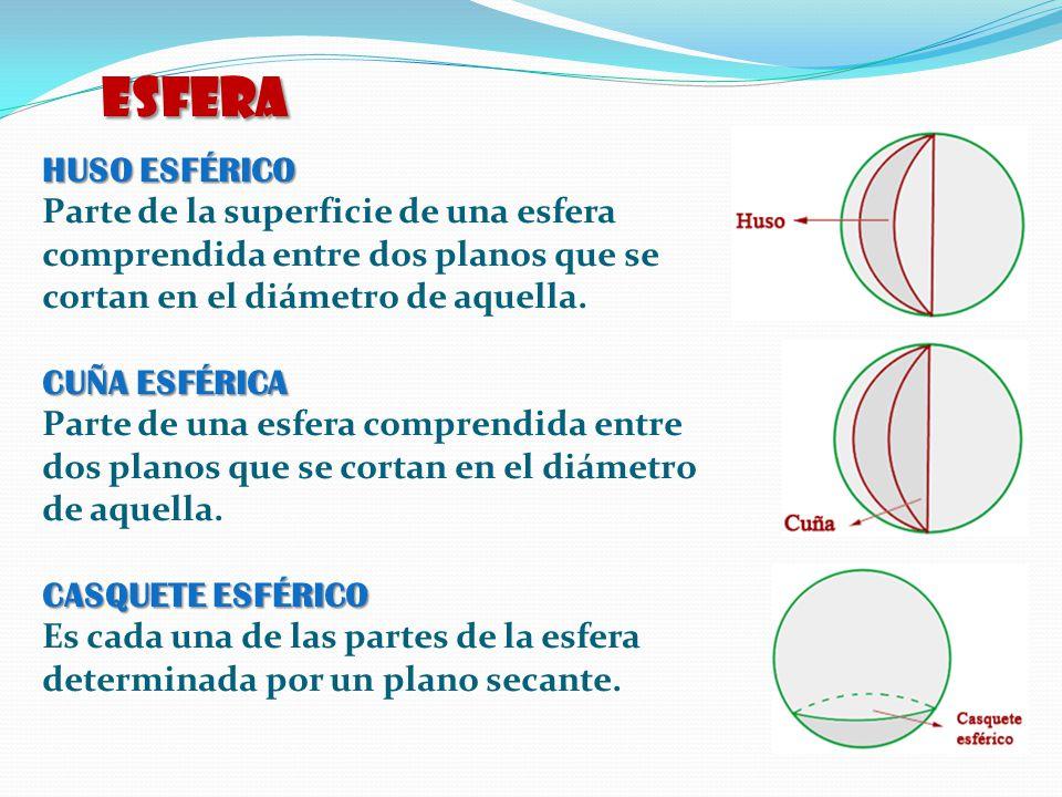 HUSO ESFÉRICO Parte de la superficie de una esfera comprendida entre dos planos que se cortan en el diámetro de aquella. CUÑA ESFÉRICA Parte de una es