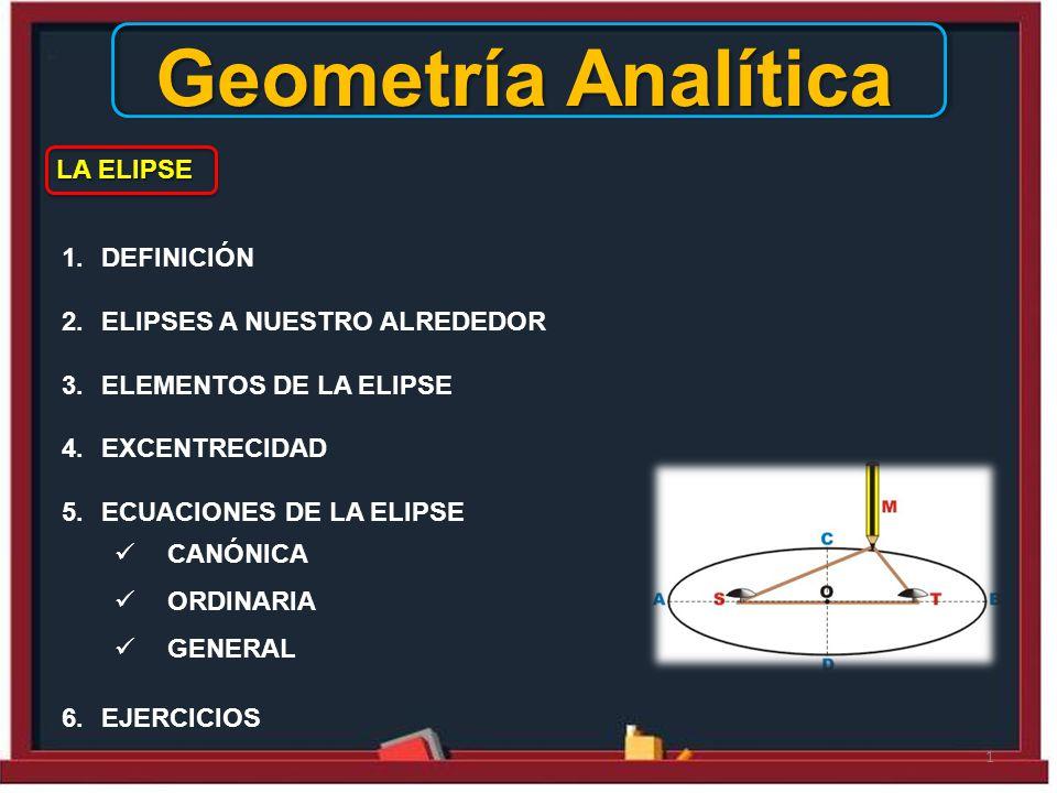 Geometría Analítica LA ELIPSE 1.DEFINICIÓN 2. ELIPSES A NUESTRO ALREDEDOR 3.