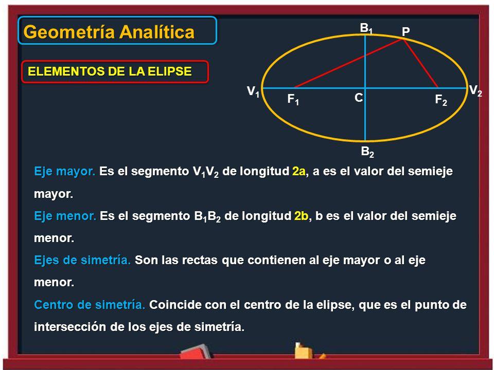 Geometría Analítica ELEMENTOS DE LA ELIPSE Eje mayor.
