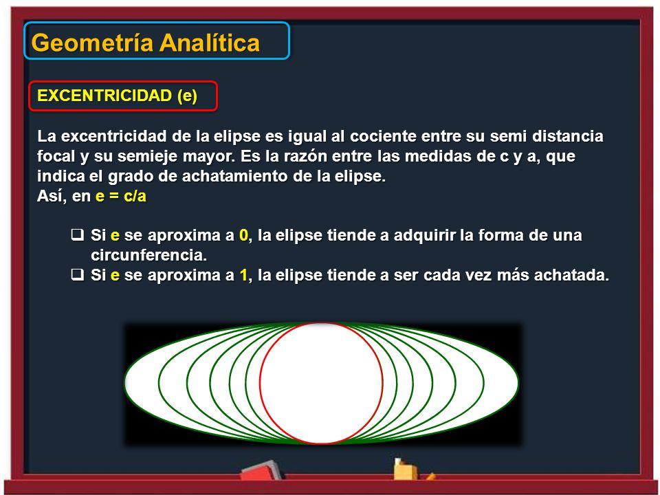 Geometría Analítica EXCENTRICIDAD (e) La excentricidad de la elipse es igual al cociente entre su semi distancia focal y su semieje mayor.