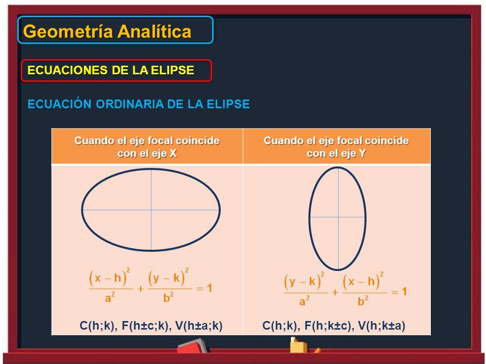 Geometría Analítica ECUACIONES DE LA ELIPSE ECUACIÓN ORDINARIA DE LA ELIPSE Cuando el eje focal coincide con el eje X Cuando el eje focal coincide con el eje Y C(h;k), F(h±c;k), V(h±a;k)C(h;k), F(h;k±c), V(h;k±a)