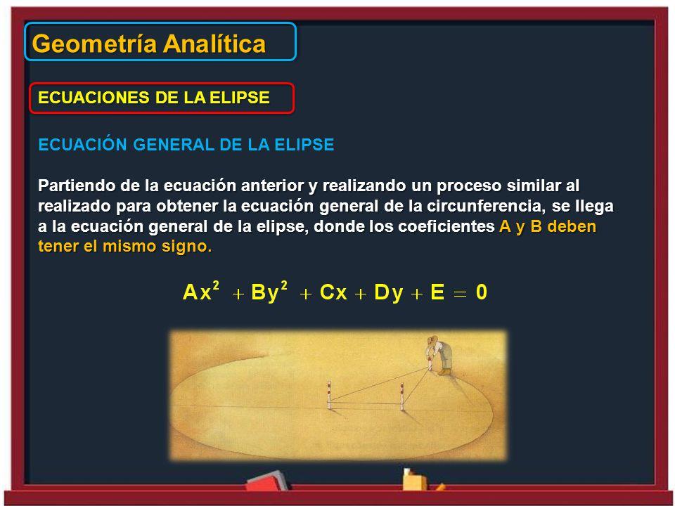 Geometría Analítica ECUACIONES DE LA ELIPSE ECUACIÓN GENERAL DE LA ELIPSE Partiendo de la ecuación anterior y realizando un proceso similar al realizado para obtener la ecuación general de la circunferencia, se llega a la ecuación general de la elipse, donde los coeficientes A y B deben tener el mismo signo.