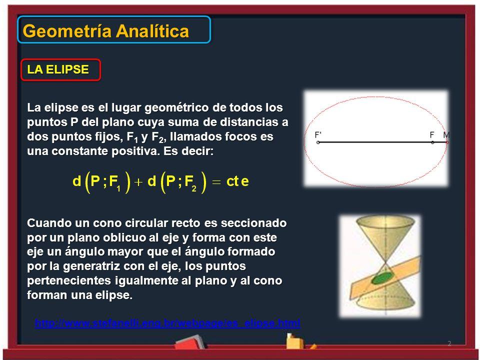 Geometría Analítica La elipse es el lugar geométrico de todos los puntos P del plano cuya suma de distancias a dos puntos fijos, F 1 y F 2, llamados focos es una constante positiva.