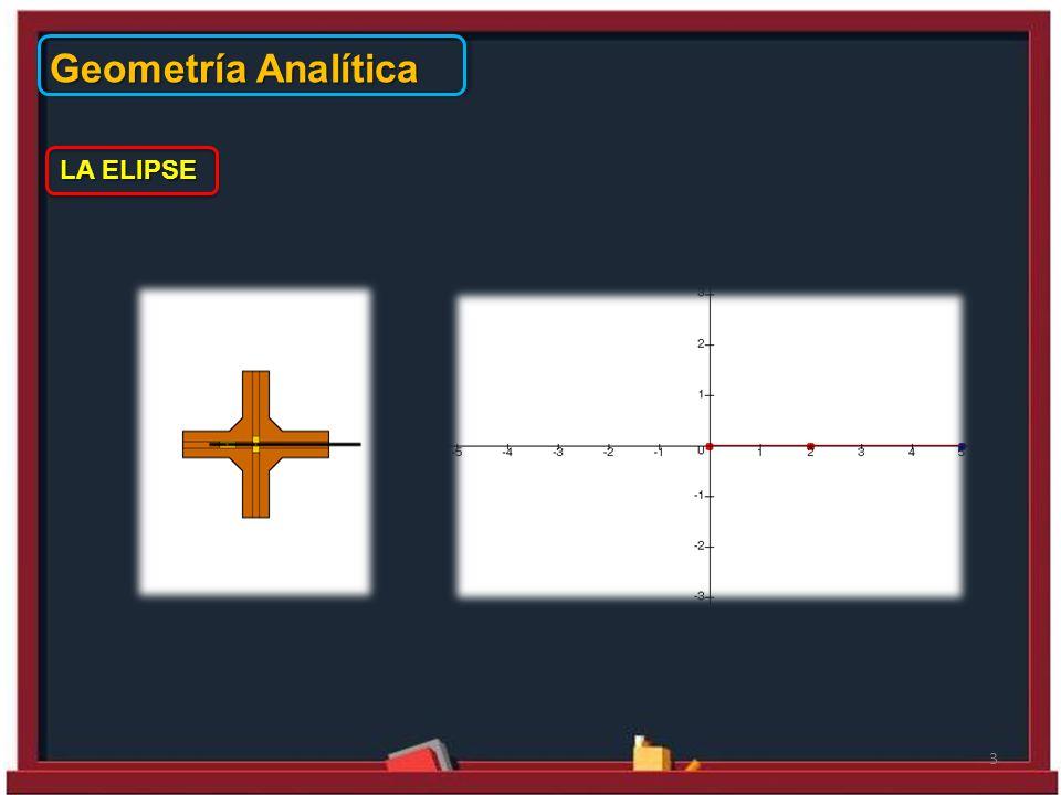 Geometría Analítica 3 LA ELIPSE