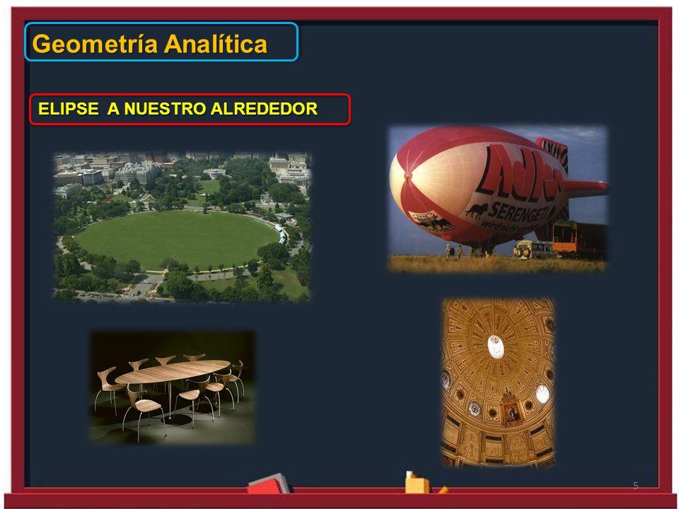 Geometría Analítica 5 ELIPSE A NUESTRO ALREDEDOR
