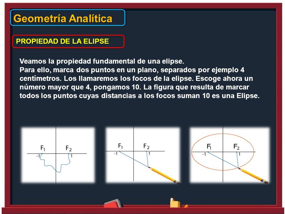 Geometría Analítica Veamos la propiedad fundamental de una elipse.
