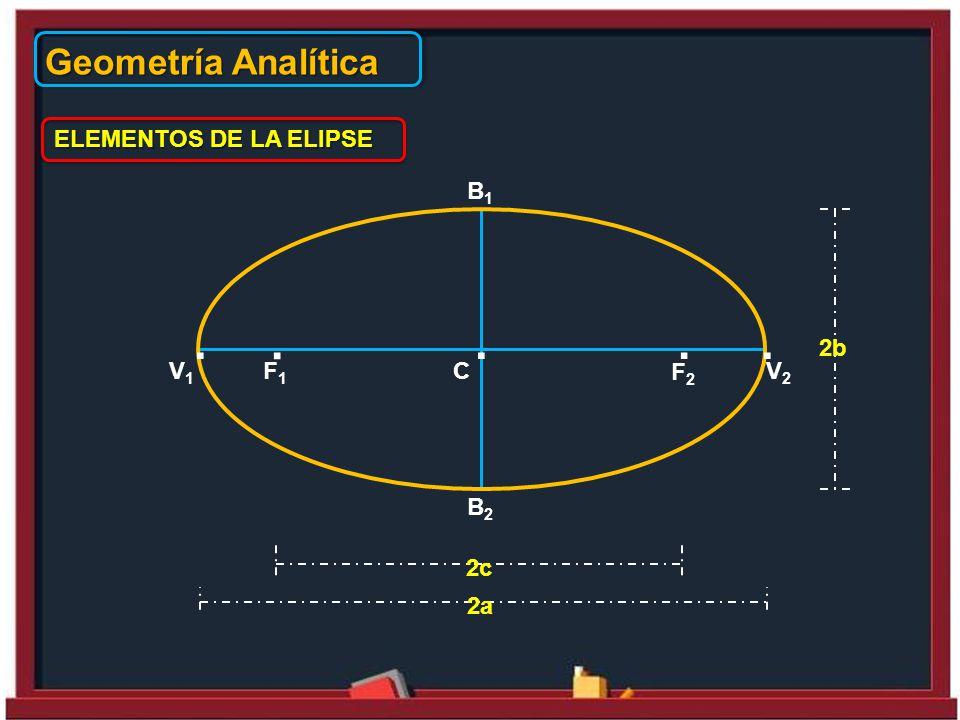 Geometría Analítica ELEMENTOS DE LA ELIPSE. F1F1. F2F2 B2B2 B1B1 2c 2a 2b V1V1. C. V2V2.