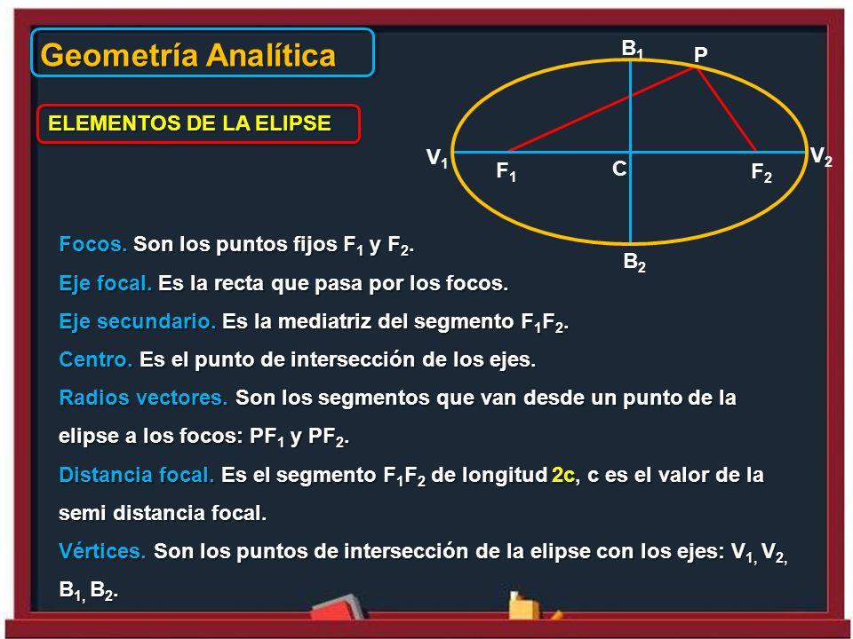 Geometría Analítica ELEMENTOS DE LA ELIPSE Focos.Son los puntos fijos F 1 y F 2.