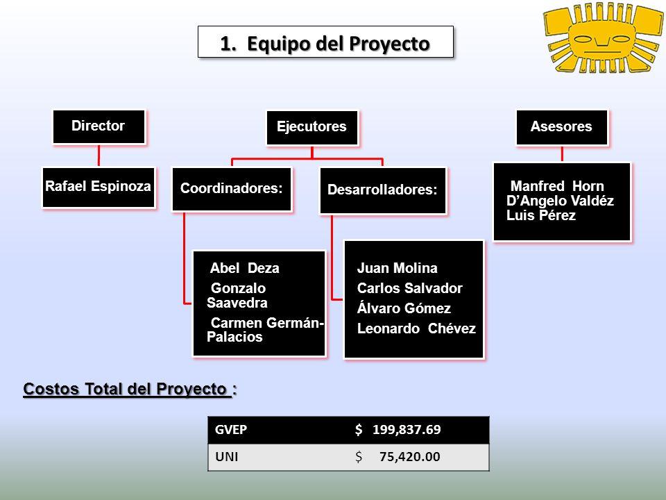 1. Equipo del Proyecto Costos Total del Proyecto : GVEP$ 199,837.69 UNI$ 75,420.00