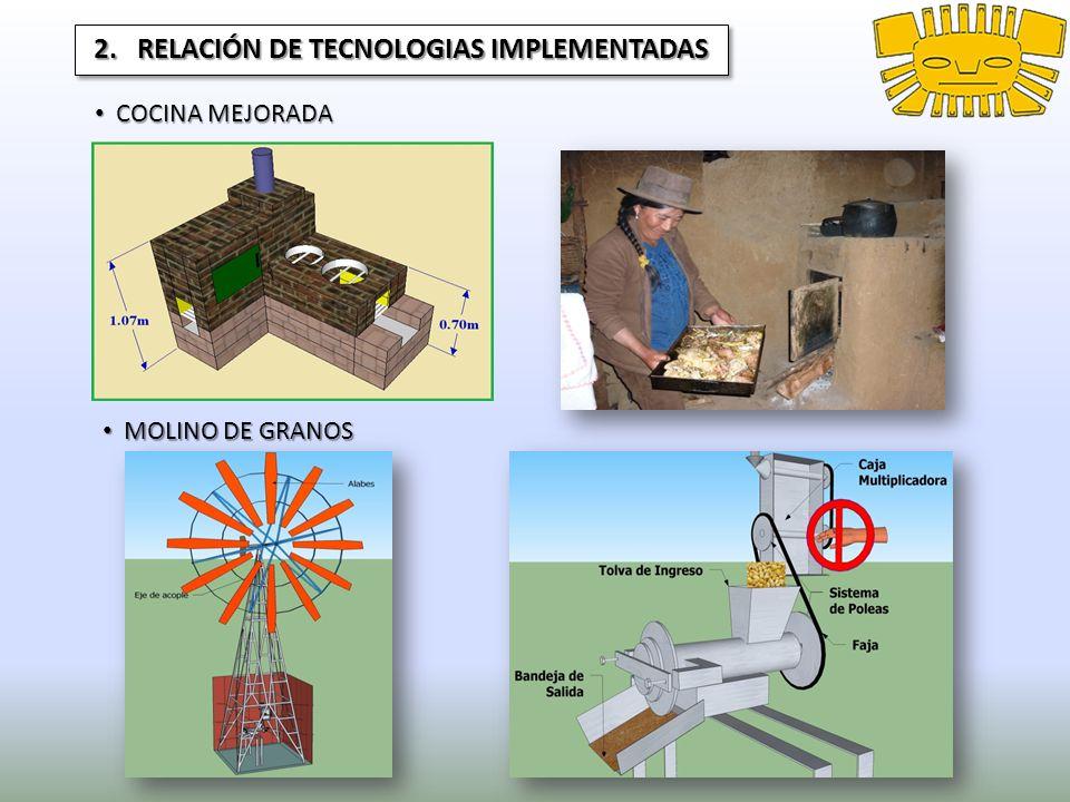 2. RELACIÓN DE TECNOLOGIAS IMPLEMENTADAS COCINA MEJORADA COCINA MEJORADA MOLINO DE GRANOS MOLINO DE GRANOS