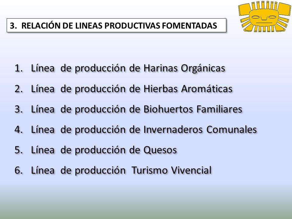 3. RELACIÓN DE LINEAS PRODUCTIVAS FOMENTADAS 1.Línea de producción de Harinas Orgánicas 2.Línea de producción de Hierbas Aromáticas 3.Línea de producc