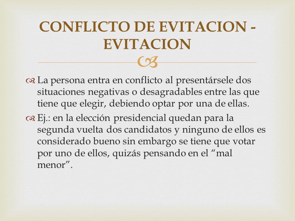 La persona entra en conflicto al presentársele dos situaciones negativas o desagradables entre las que tiene que elegir, debiendo optar por una de ellas.