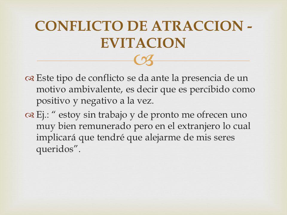 Este tipo de conflicto se da ante la presencia de un motivo ambivalente, es decir que es percibido como positivo y negativo a la vez.