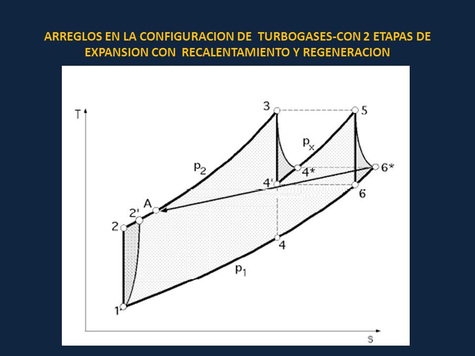 ARREGLOS EN LA CONFIGURACION DE TURBOGASES-CON 2 ETAPAS DE EXPANSION CON RECALENTAMIENTO Y REGENERACION