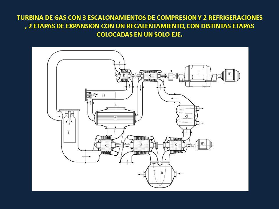 TURBINA DE GAS CON 3 ESCALONAMIENTOS DE COMPRESION Y 2 REFRIGERACIONES, 2 ETAPAS DE EXPANSION CON UN RECALENTAMIENTO, CON DISTINTAS ETAPAS COLOCADAS E