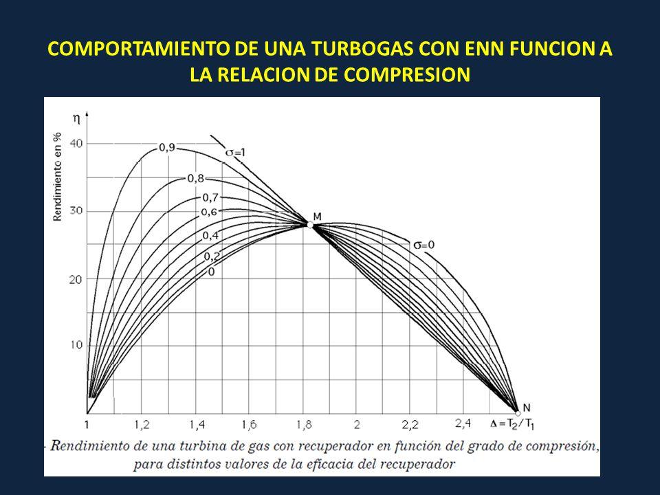 ARREGLOS EN LA CONFIGURACION DE TURBOGASES-2 ETAPAS DE COMPRESION Y REFRIGERACION INTERMEDIA