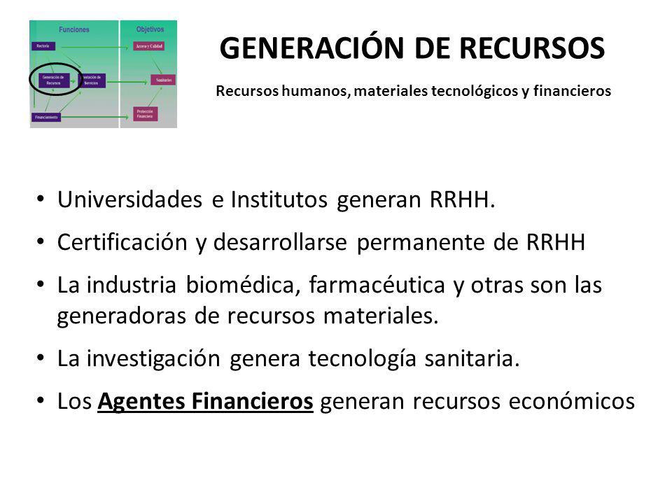 GENERACIÓN DE RECURSOS Universidades e Institutos generan RRHH. Certificación y desarrollarse permanente de RRHH La industria biomédica, farmacéutica