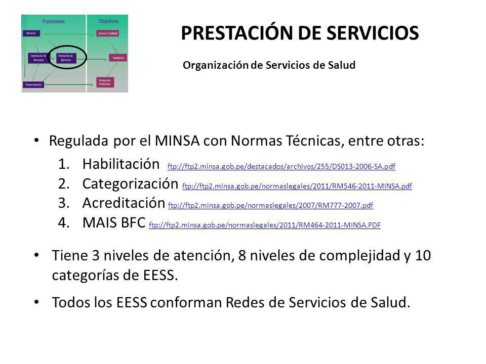 PRESTACIÓN DE SERVICIOS Organización de Servicios de Salud Regulada por el MINSA con Normas Técnicas, entre otras: 1.Habilitación ftp://ftp2.minsa.gob