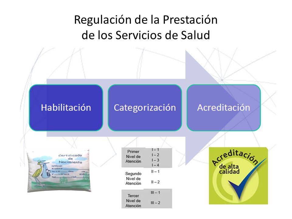 Regulación de la Prestación de los Servicios de Salud