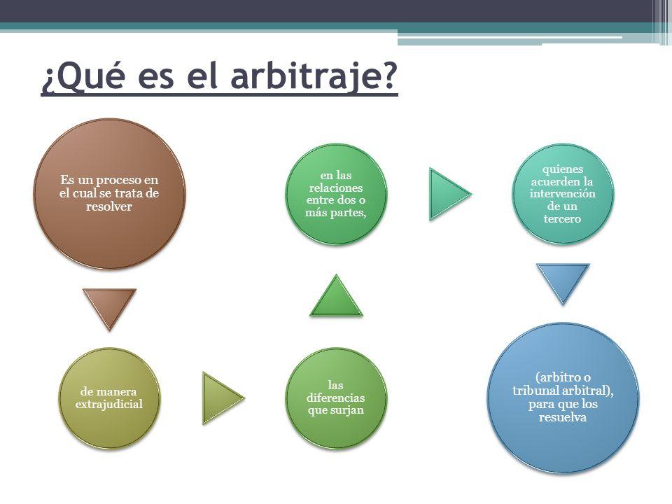 ¿Qué es el arbitraje? Es un proceso en el cual se trata de resolver de manera extrajudicial las diferencias que surjan en las relaciones entre dos o m