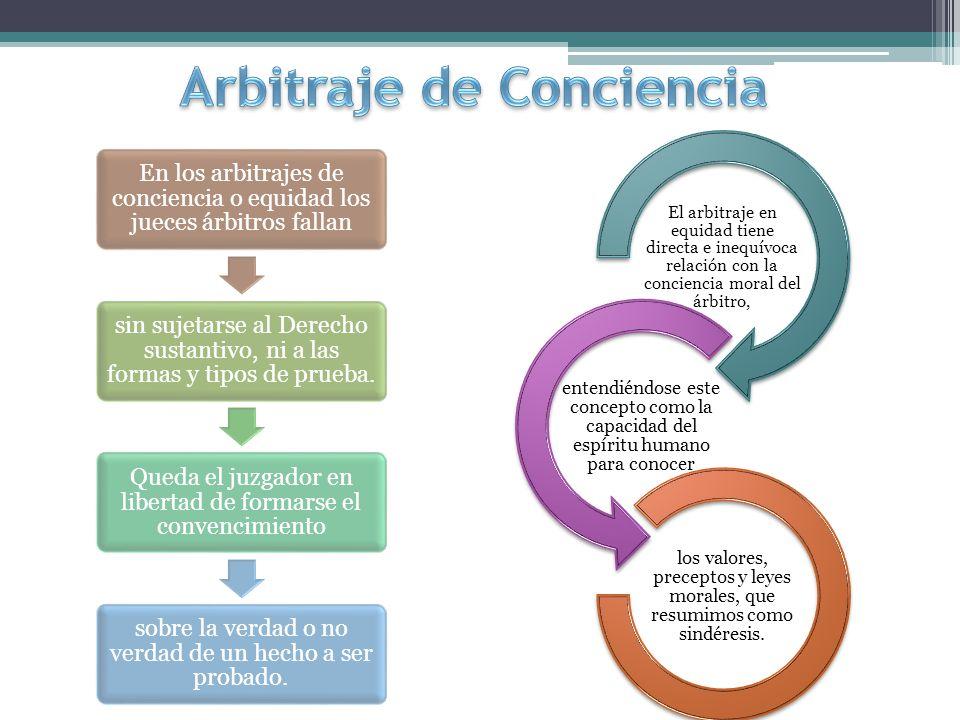 En los arbitrajes de conciencia o equidad los jueces árbitros fallan sin sujetarse al Derecho sustantivo, ni a las formas y tipos de prueba. Queda el