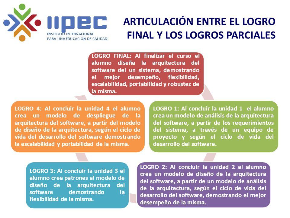 ARTICULACIÓN ENTRE EL LOGRO FINAL Y LOS LOGROS PARCIALES INSTITUTO INTERNACIONAL PARA UNA EDUCACIÓN DE CALIDAD LOGRO FINAL: Al finalizar el curso el a