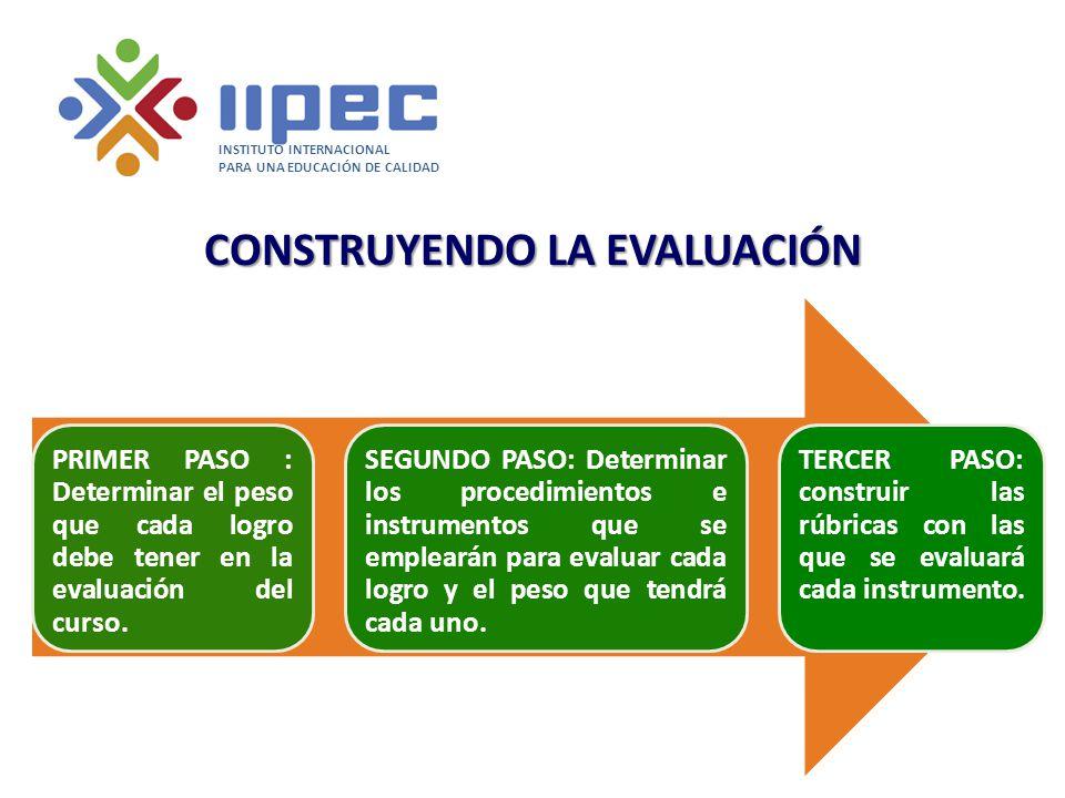 CONSTRUYENDO LA EVALUACIÓN PRIMER PASO : Determinar el peso que cada logro debe tener en la evaluación del curso.