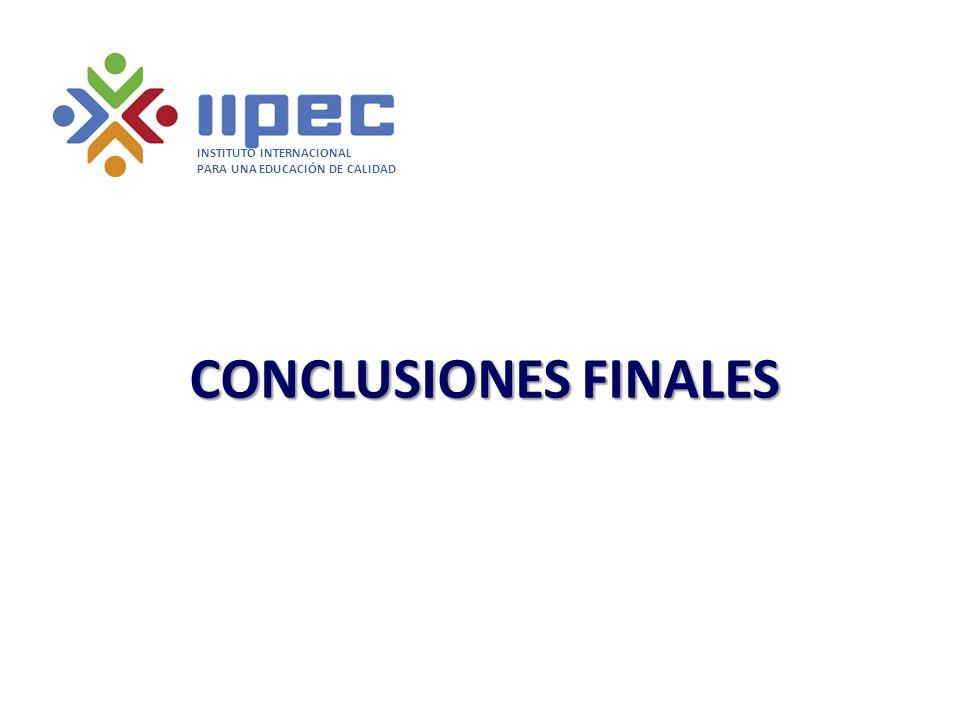 CONCLUSIONES FINALES INSTITUTO INTERNACIONAL PARA UNA EDUCACIÓN DE CALIDAD