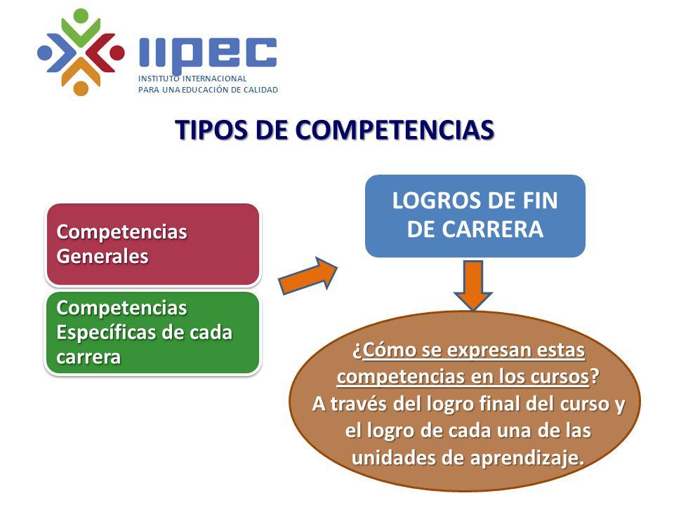 TIPOS DE COMPETENCIAS Competencias Generales Competencias Específicas de cada carrera INSTITUTO INTERNACIONAL PARA UNA EDUCACIÓN DE CALIDAD ¿Cómo se expresan estas competencias en los cursos.