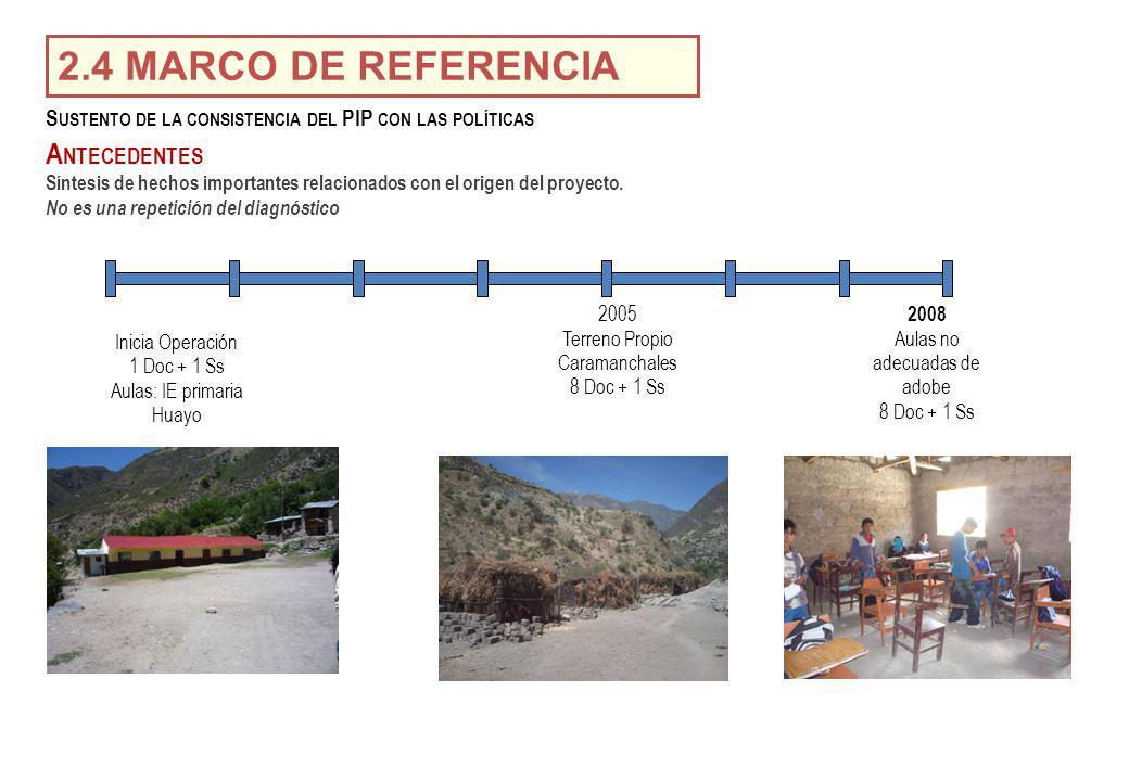 S USTENTO DE LA CONSISTENCIA DEL PIP CON LAS POLÍTICAS A NTECEDENTES Síntesis de hechos importantes relacionados con el origen del proyecto.