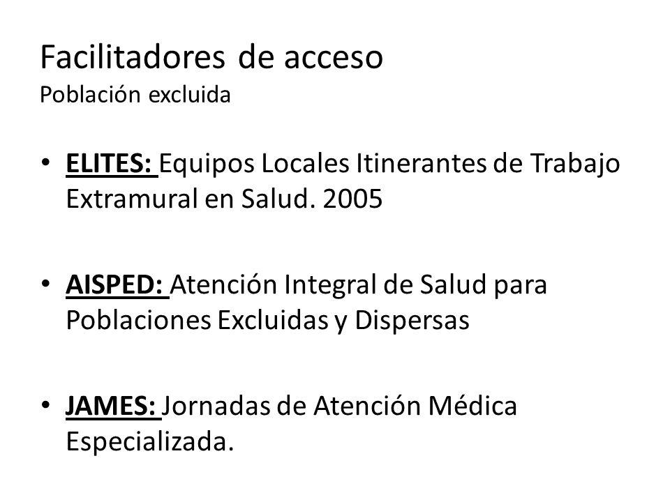 Facilitadores de acceso Población excluida ELITES: Equipos Locales Itinerantes de Trabajo Extramural en Salud.