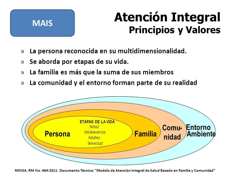 Atención Integral Principios y Valores »La persona reconocida en su multidimensionalidad.