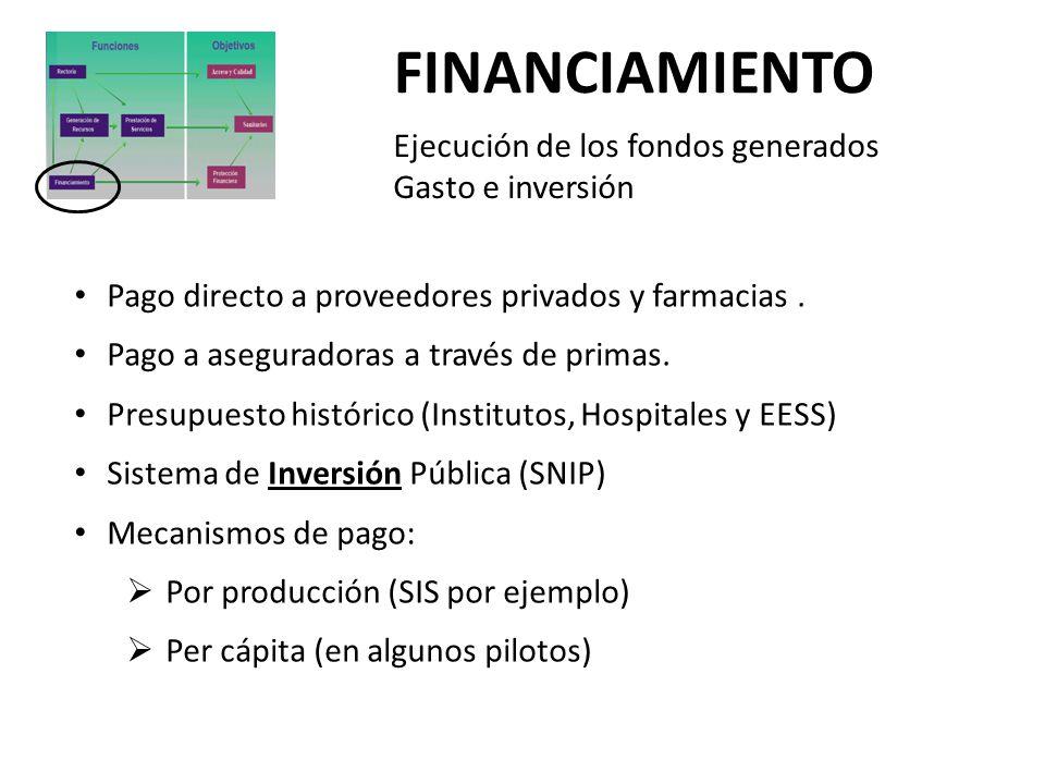 FINANCIAMIENTO Ejecución de los fondos generados Gasto e inversión Pago directo a proveedores privados y farmacias.