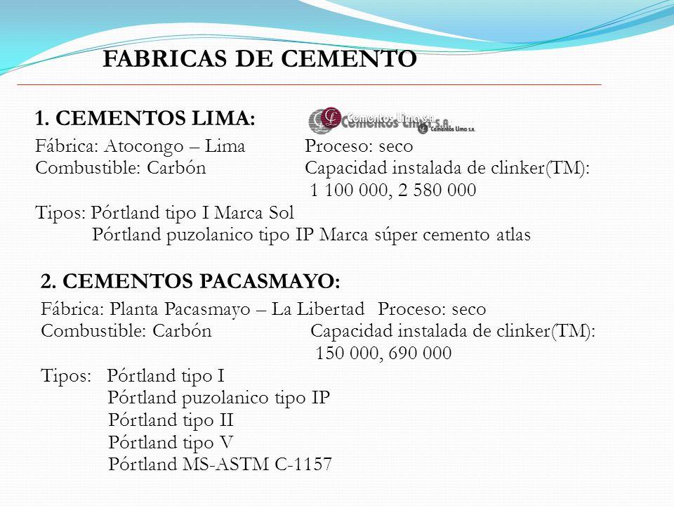 FABRICAS DE CEMENTO 1.