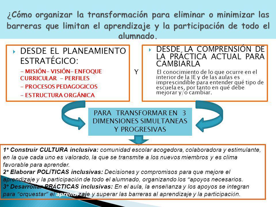 DESDE EL PLANEAMIENTO ESTRATÉGICO: - MISIÓN- VISIÓN- ENFOQUE CURRICULAR - PERFILES - PROCESOS PEDAGOGICOS - ESTRUCTURA ORGÁNICA DESDE LA COMPRENSIÓN D