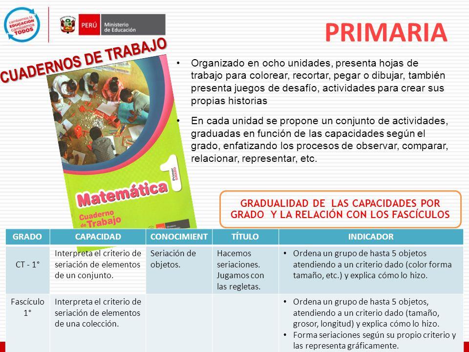 PRIMARIA CUADERNOS DE TRABAJO Organizado en ocho unidades, presenta hojas de trabajo para colorear, recortar, pegar o dibujar, también presenta juegos