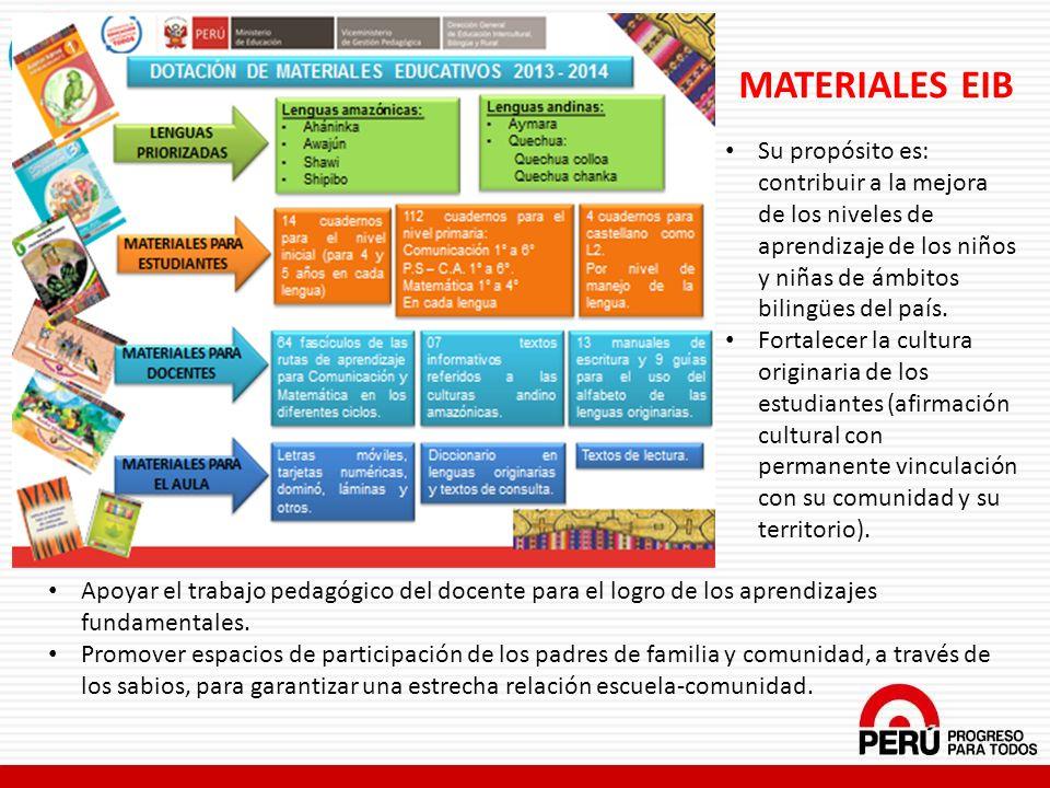 MATERIALES EIB Su propósito es: contribuir a la mejora de los niveles de aprendizaje de los niños y niñas de ámbitos bilingües del país. Fortalecer la